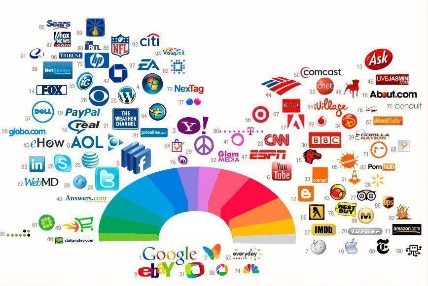 Branding colores Visual merchandising
