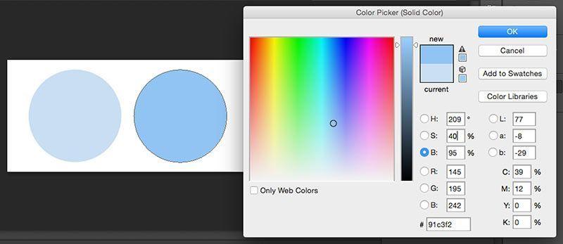 Diseño gráfico Comunicación visual