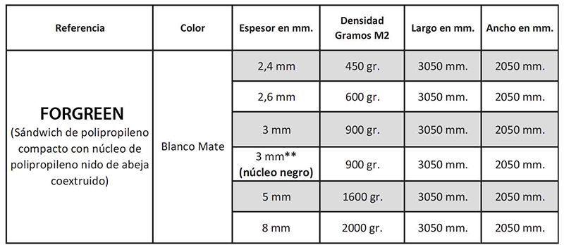 Impresión digital de gran formato Impresión soportes rígidos PLV