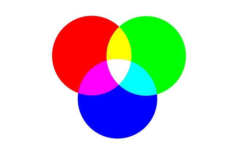 Impresión digital Diseño gráfico