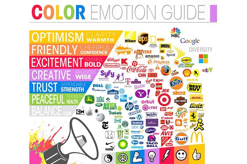 Comunicación visual Impresión digital Retail