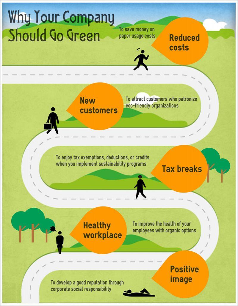 Vinilos adhesivos Retail Green print